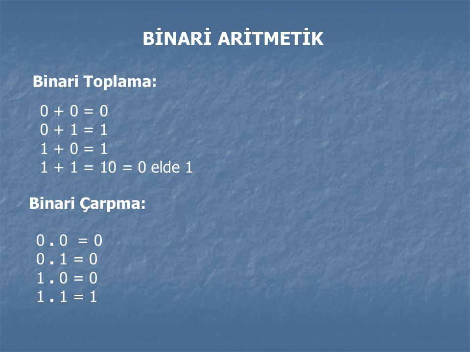 BİNARİ ARİTMETİK Binari Toplama: 0 + 0 = 0 0 + 1 = 1 1 + 0 = 1 1 + 1 = 10 = 0 elde 1 Binari Çarpma: 0. 0 = 0 0. 1 = 0 1. 0 = 0 1. 1 = 1