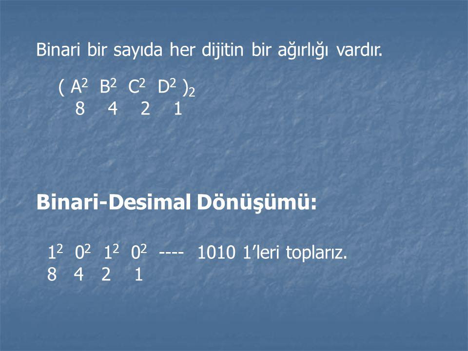 Binari bir sayıda her dijitin bir ağırlığı vardır. ( A 2 B 2 C 2 D 2 ) 2 8 4 2 1 Binari-Desimal Dönüşümü: 1 2 0 2 1 2 0 2 ---- 1010 1'leri toplarız. 8