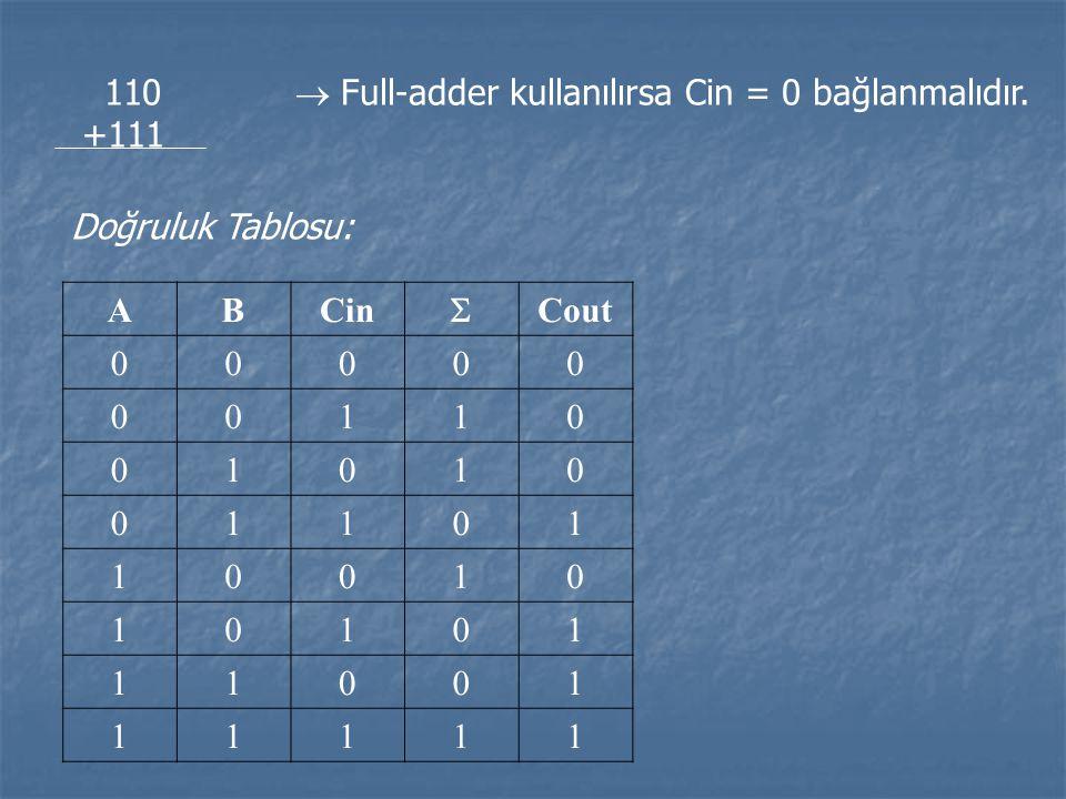 110  Full-adder kullanılırsa Cin = 0 bağlanmalıdır. +111 Doğruluk Tablosu: ABCin  Cout 00000 00110 01010 01101 10010 10101 11001 11111