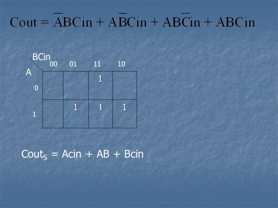 11 11 BCin A 0 1 00011110 Cout S = Acin + AB + Bcin
