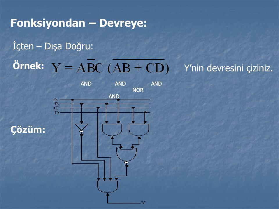 Fonksiyondan – Devreye: İçten – Dışa Doğru: Örnek: AND AND AND NOR AND Y'nin devresini çiziniz. Çözüm: