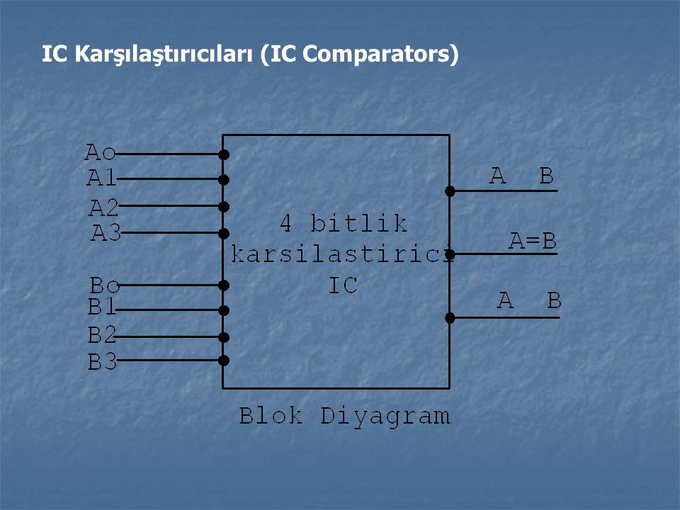 IC Karşılaştırıcıları (IC Comparators)