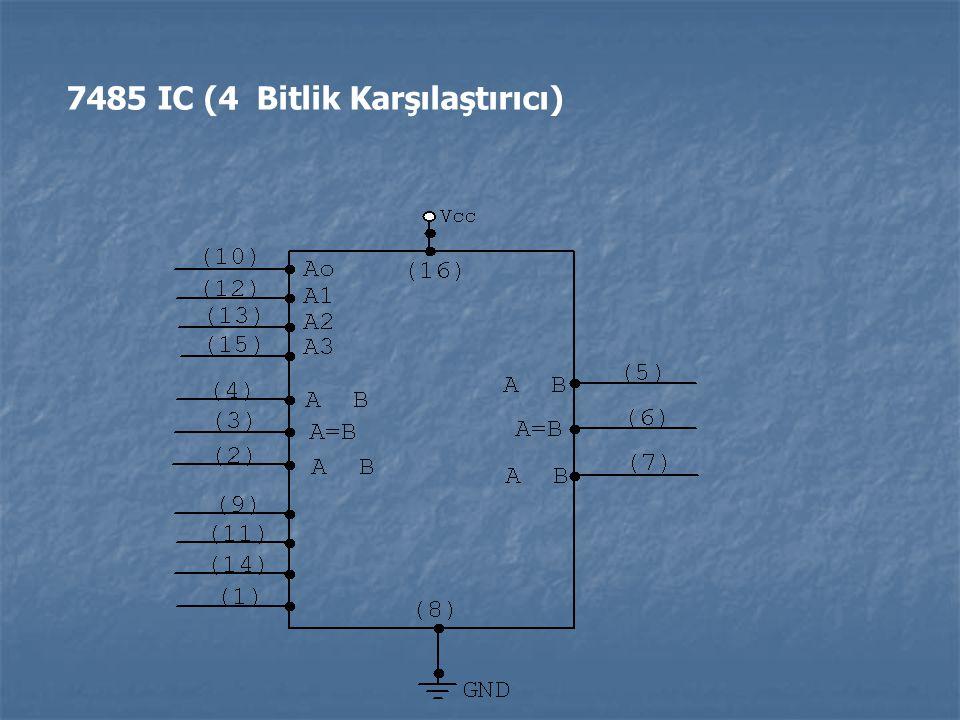7485 IC (4 Bitlik Karşılaştırıcı)