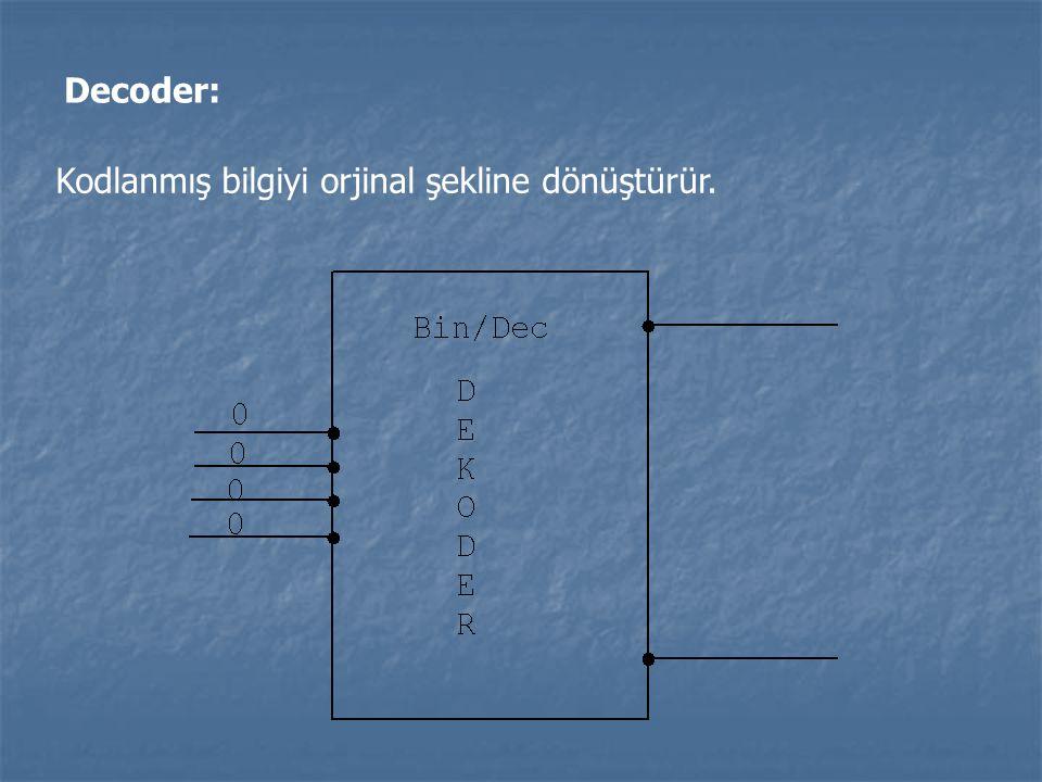 Decoder: Kodlanmış bilgiyi orjinal şekline dönüştürür.