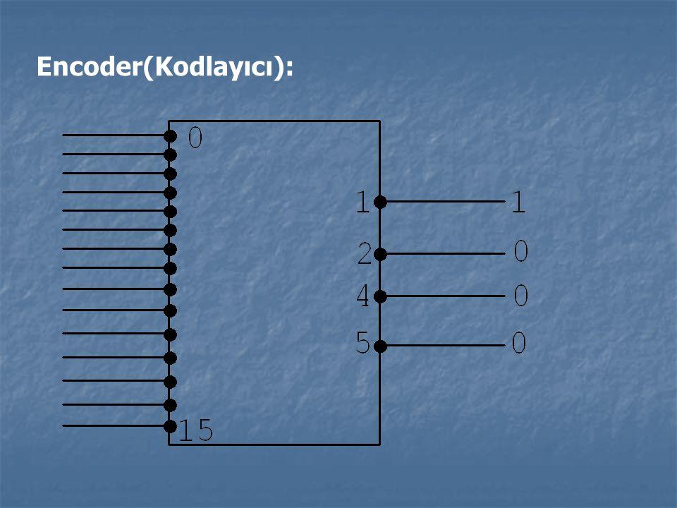 Encoder(Kodlayıcı):