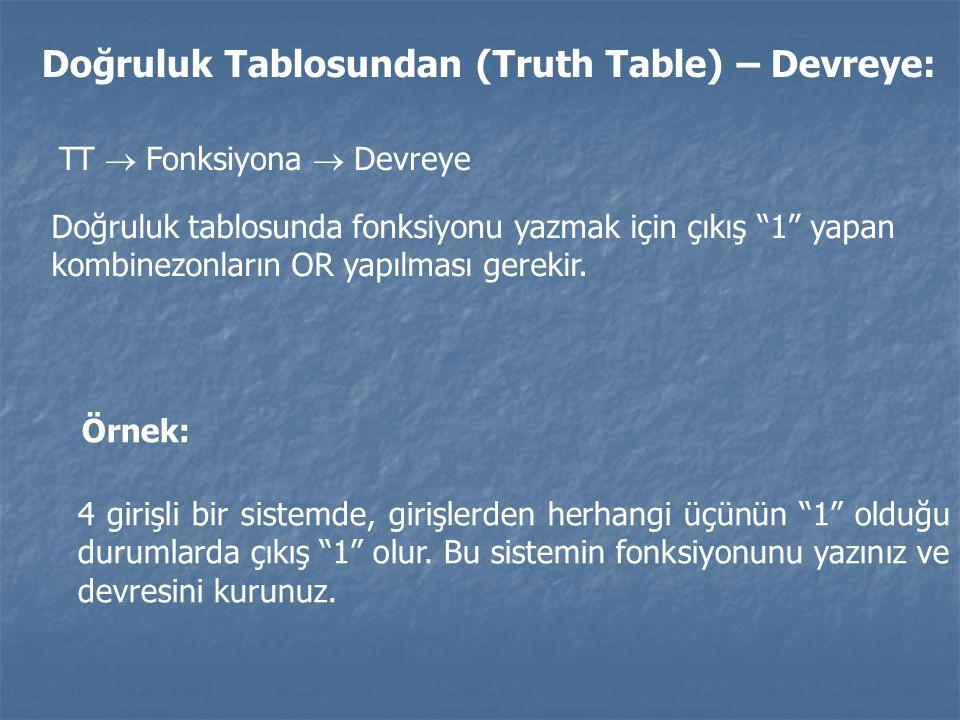 """Doğruluk Tablosundan (Truth Table) – Devreye: TT  Fonksiyona  Devreye Doğruluk tablosunda fonksiyonu yazmak için çıkış """"1"""" yapan kombinezonların OR"""