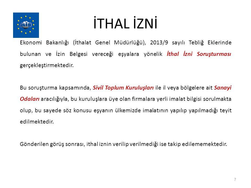 İTHAL İZNİ Ekonomi Bakanlığı (İthalat Genel Müdürlüğü), 2013/9 sayılı Tebliğ Eklerinde bulunan ve İzin Belgesi vereceği eşyalara yönelik İthal İzni So