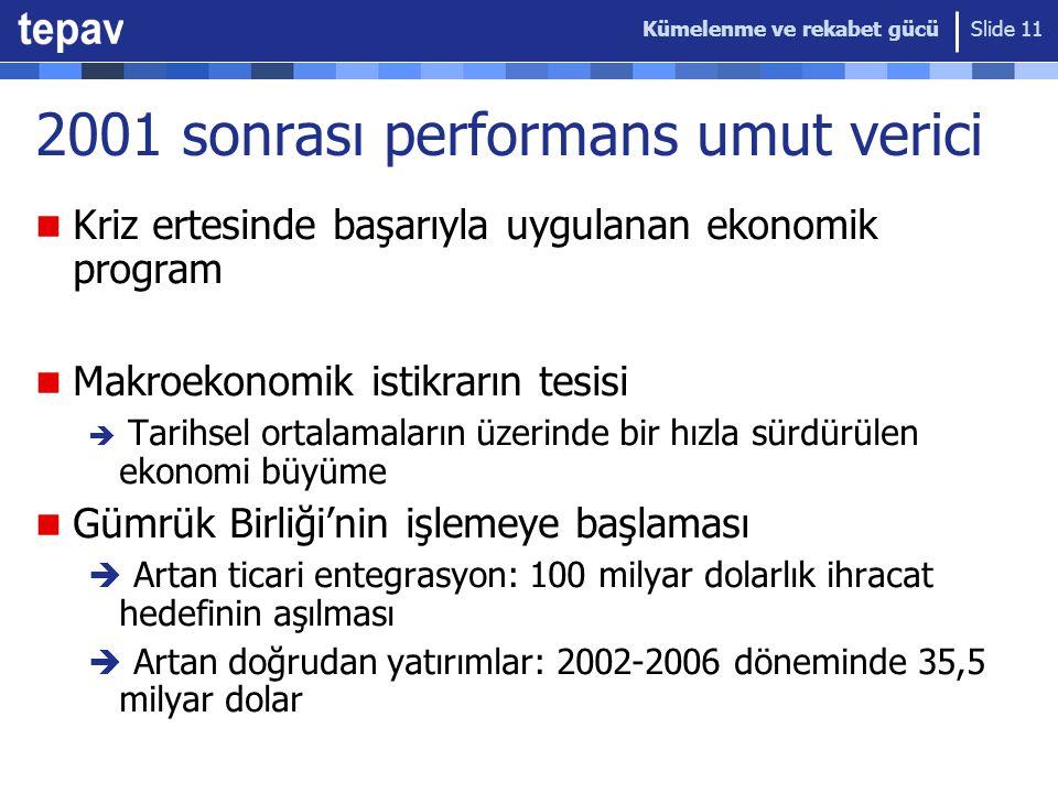 Kümelenme ve rekabet gücü Slide 11 2001 sonrası performans umut verici Kriz ertesinde başarıyla uygulanan ekonomik program Makroekonomik istikrarın te