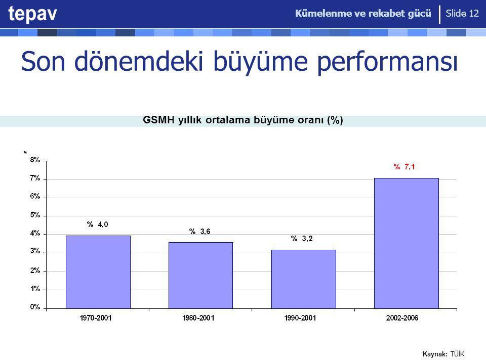 Kümelenme ve rekabet gücü Slide 12 Son dönemdeki büyüme performansı GSMH yıllık ortalama büyüme oranı (%) Kaynak: TÜİK