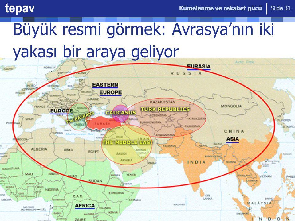 Kümelenme ve rekabet gücü Slide 31 Büyük resmi görmek: Avrasya'nın iki yakası bir araya geliyor
