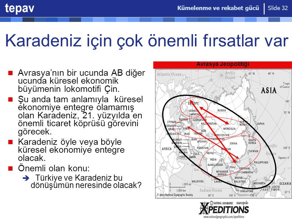 Kümelenme ve rekabet gücü Slide 32 Karadeniz için çok önemli fırsatlar var Avrasya'nın bir ucunda AB diğer ucunda küresel ekonomik büyümenin lokomotif