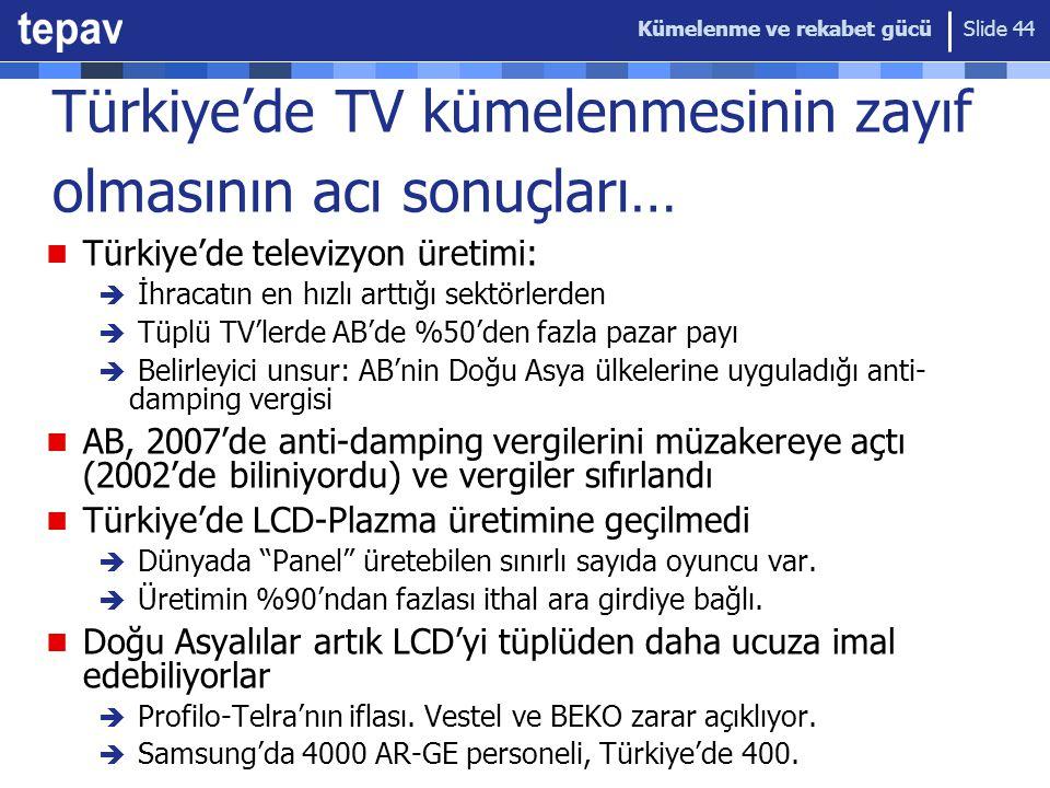 Kümelenme ve rekabet gücü Slide 44 Türkiye'de TV kümelenmesinin zayıf olmasının acı sonuçları… Türkiye'de televizyon üretimi:  İhracatın en hızlı arttığı sektörlerden  Tüplü TV'lerde AB'de %50'den fazla pazar payı  Belirleyici unsur: AB'nin Doğu Asya ülkelerine uyguladığı anti- damping vergisi AB, 2007'de anti-damping vergilerini müzakereye açtı (2002'de biliniyordu) ve vergiler sıfırlandı Türkiye'de LCD-Plazma üretimine geçilmedi  Dünyada Panel üretebilen sınırlı sayıda oyuncu var.