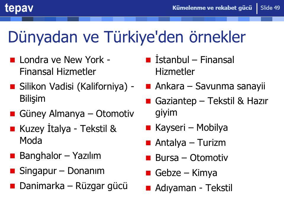Kümelenme ve rekabet gücü Slide 49 Dünyadan ve Türkiye'den örnekler Londra ve New York - Finansal Hizmetler Silikon Vadisi (Kaliforniya) - Bilişim Gün