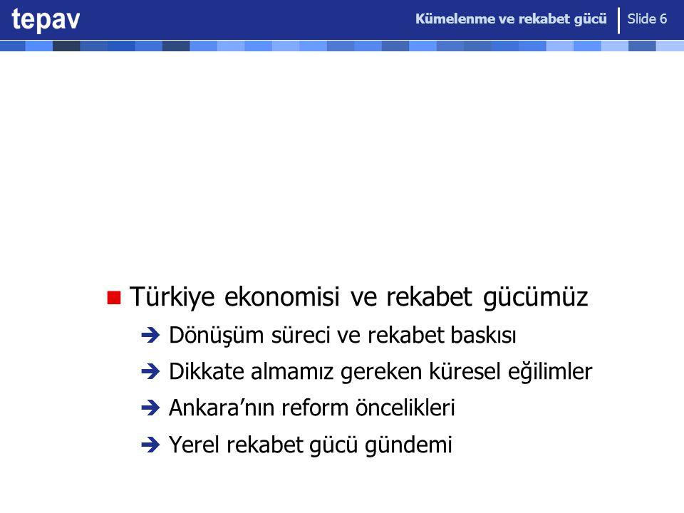 Kümelenme ve rekabet gücü Slide 6 Türkiye ekonomisi ve rekabet gücümüz  Dönüşüm süreci ve rekabet baskısı  Dikkate almamız gereken küresel eğilimler  Ankara'nın reform öncelikleri  Yerel rekabet gücü gündemi