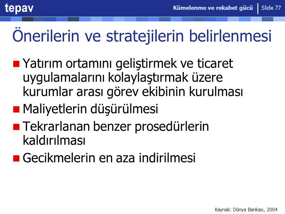 Kümelenme ve rekabet gücü Slide 77 Önerilerin ve stratejilerin belirlenmesi Yatırım ortamını geliştirmek ve ticaret uygulamalarını kolaylaştırmak üzere kurumlar arası görev ekibinin kurulması Maliyetlerin düşürülmesi Tekrarlanan benzer prosedürlerin kaldırılması Gecikmelerin en aza indirilmesi  Kaynak: Dünya Bankası, 2004