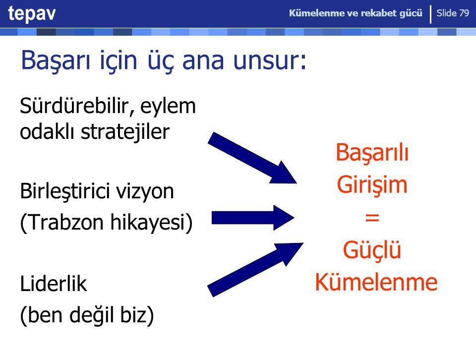 Kümelenme ve rekabet gücü Slide 79 Başarı için üç ana unsur: Sürdürebilir, eylem odaklı stratejiler Birleştirici vizyon (Trabzon hikayesi) Liderlik (b