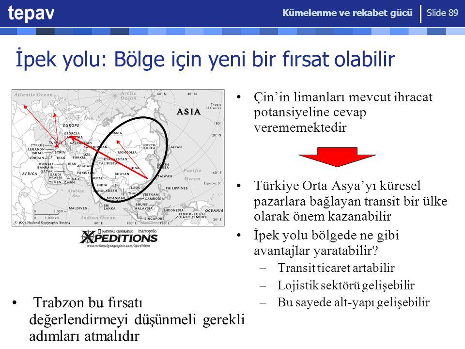 Kümelenme ve rekabet gücü Slide 89 İpek yolu: Bölge için yeni bir fırsat olabilir Trabzon bu fırsatı değerlendirmeyi düşünmeli gerekli adımları atmalıdır Çin'in limanları mevcut ihracat potansiyeline cevap verememektedir Türkiye Orta Asya'yı küresel pazarlara bağlayan transit bir ülke olarak önem kazanabilir İpek yolu bölgede ne gibi avantajlar yaratabilir.