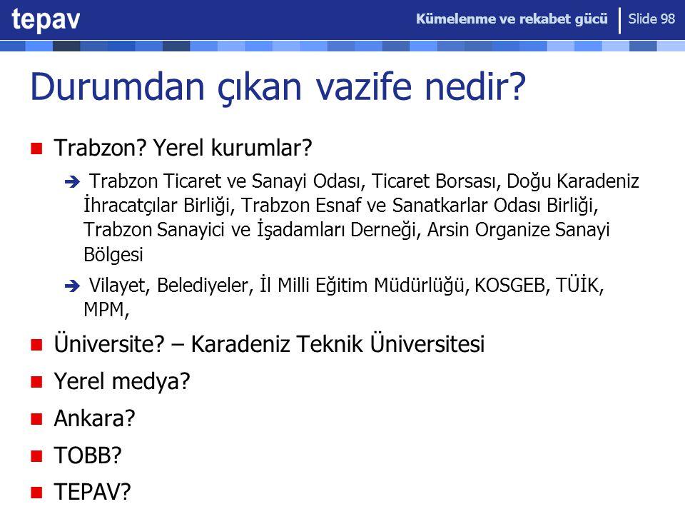 Kümelenme ve rekabet gücü Slide 98 Durumdan çıkan vazife nedir? Trabzon? Yerel kurumlar?  Trabzon Ticaret ve Sanayi Odası, Ticaret Borsası, Doğu Kara