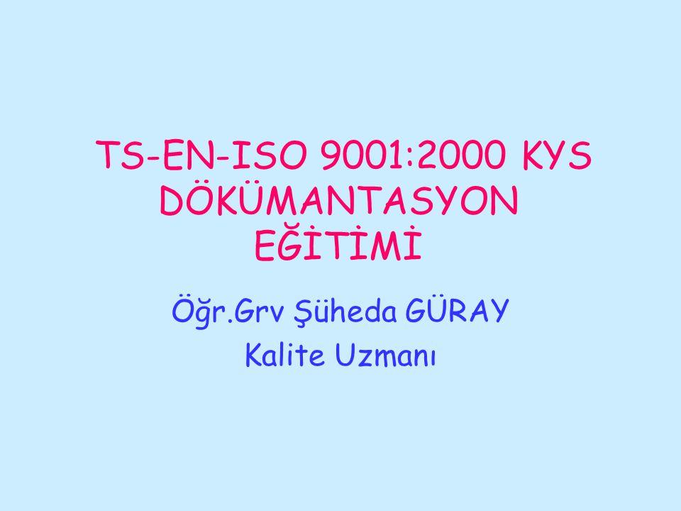 TS-EN-ISO 9001:2000 KYS DÖKÜMANTASYON EĞİTİMİ Öğr.Grv Şüheda GÜRAY Kalite Uzmanı