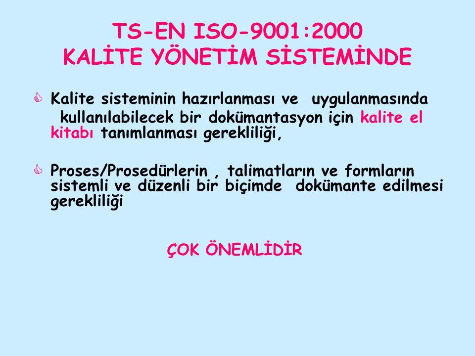 TS-EN ISO-9001:2000 KALİTE YÖNETİM SİSTEMİNDE  Kalite sisteminin hazırlanması ve uygulanmasında kullanılabilecek bir dokümantasyon için kalite el kit