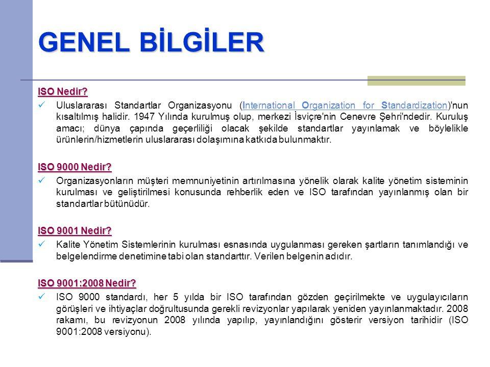 GENEL BİLGİLER ISO Nedir? Uluslararası Standartlar Organizasyonu (International Organization for Standardization)'nun kısaltılmış halidir. 1947 Yılınd