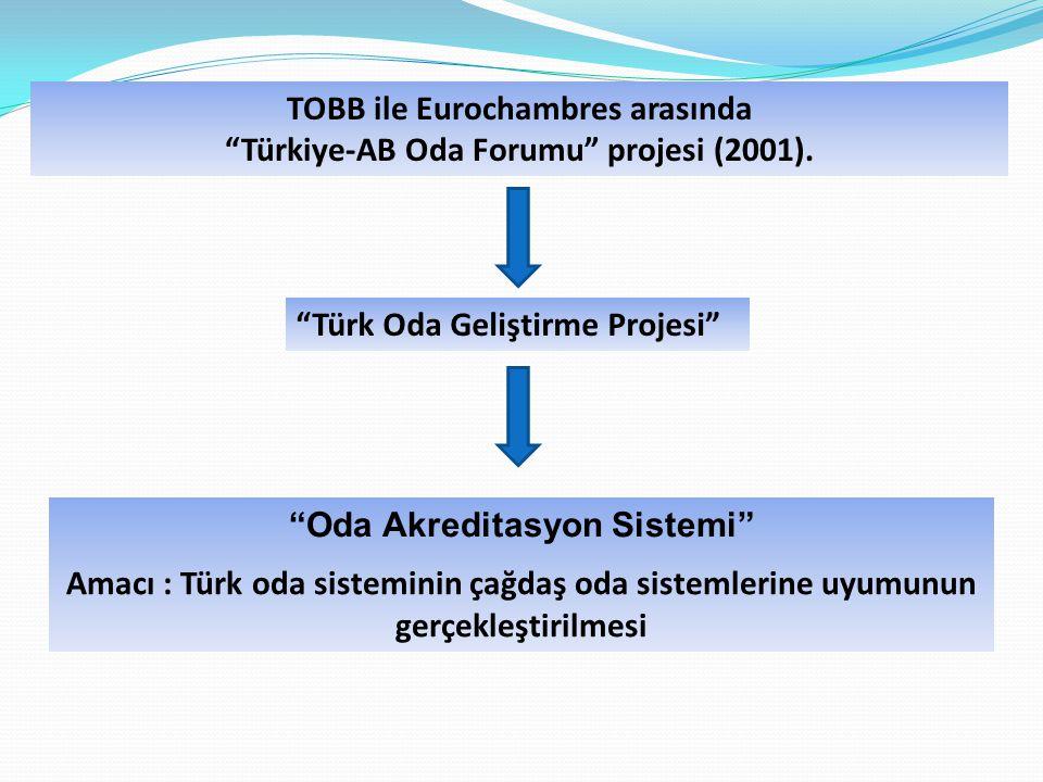 Oda Akreditasyon Sistemi Amacı : Türk oda sisteminin çağdaş oda sistemlerine uyumunun gerçekleştirilmesi TOBB ile Eurochambres arasında Türkiye-AB Oda Forumu projesi (2001).