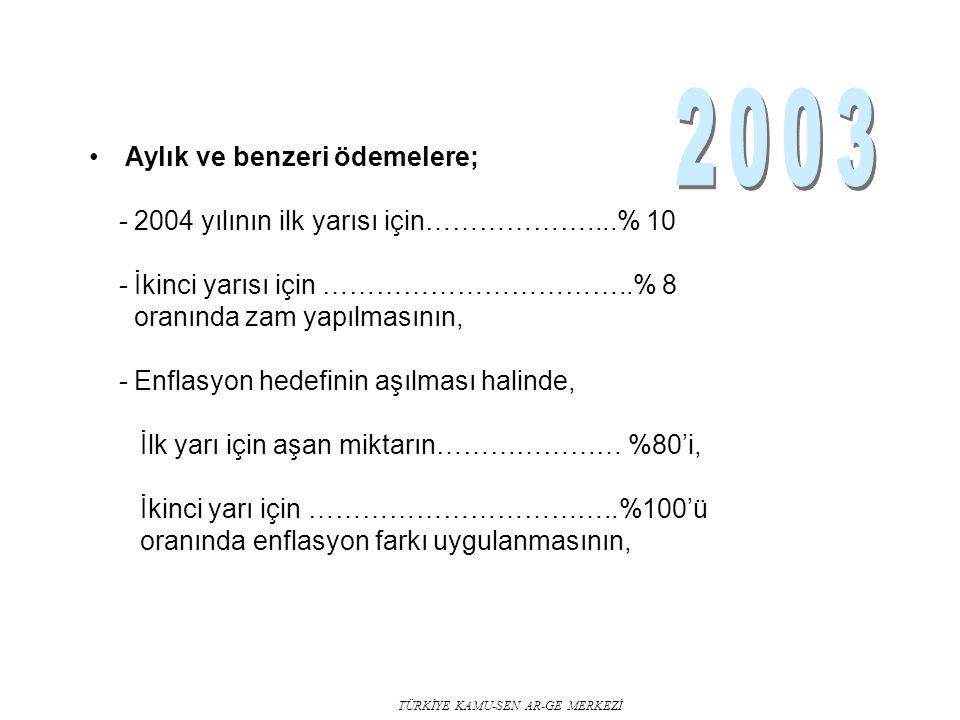TÜRKİYE KAMU-SEN AR-GE MERKEZİ Aylık ve benzeri ödemelere; - 2004 yılının ilk yarısı için………………....% 10 - İkinci yarısı için ……………………………..% 8 oranında