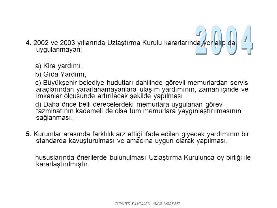 TÜRKİYE KAMU-SEN AR-GE MERKEZİ 4. 2002 ve 2003 yıllarında Uzlaştırma Kurulu kararlarında yer alıp da uygulanmayan; a) Kira yardımı, b) Gıda Yardımı, c
