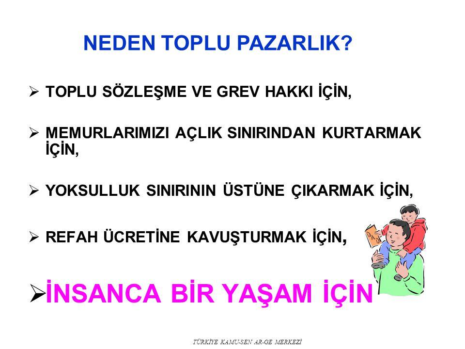 TÜRKİYE KAMU-SEN AR-GE MERKEZİ NEDEN TOPLU PAZARLIK.