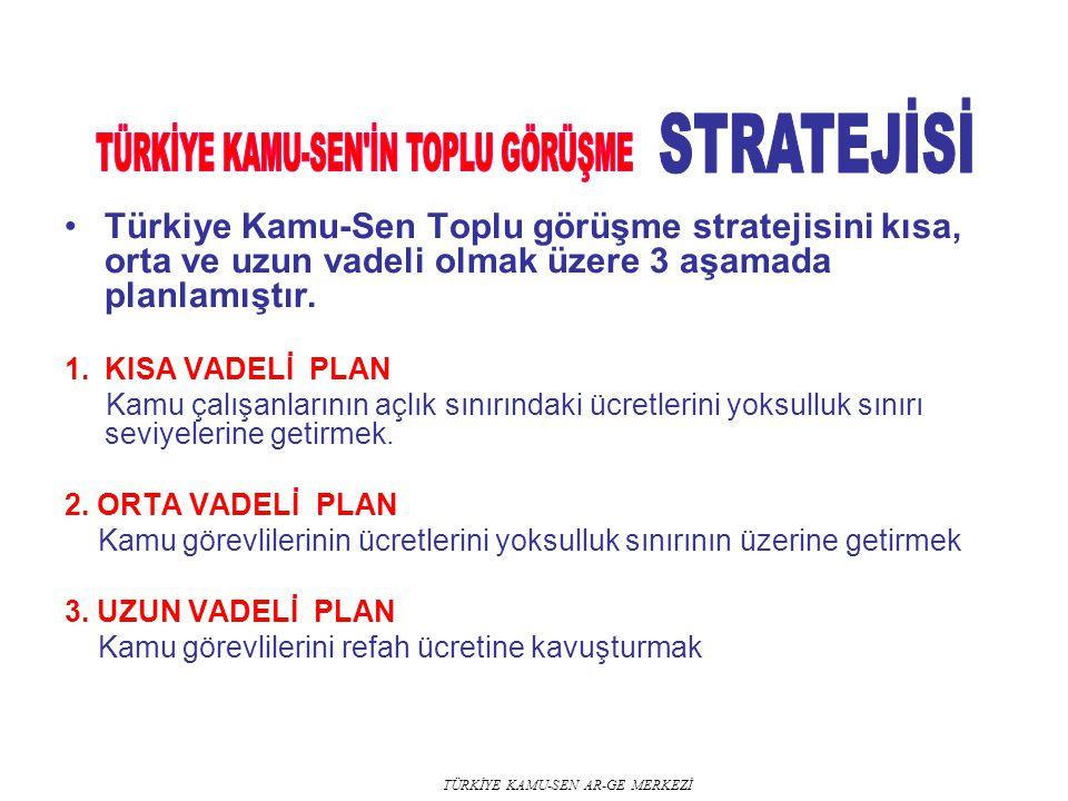 Türkiye Kamu-Sen Toplu görüşme stratejisini kısa, orta ve uzun vadeli olmak üzere 3 aşamada planlamıştır. 1.KISA VADELİ PLAN Kamu çalışanlarının açlık