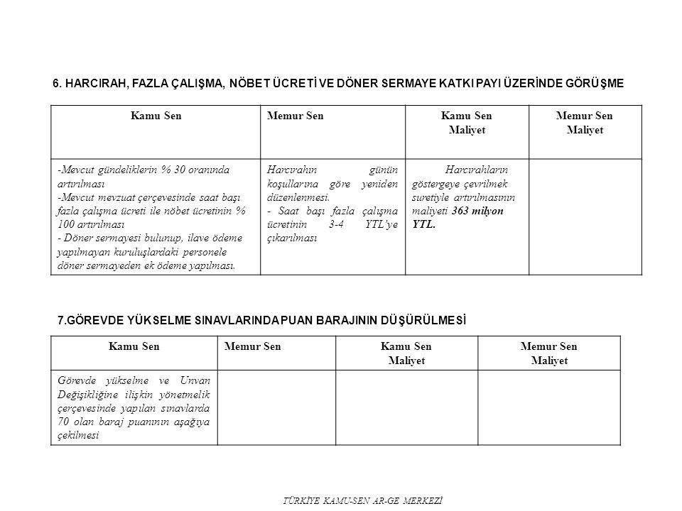 TÜRKİYE KAMU-SEN AR-GE MERKEZİ 6.