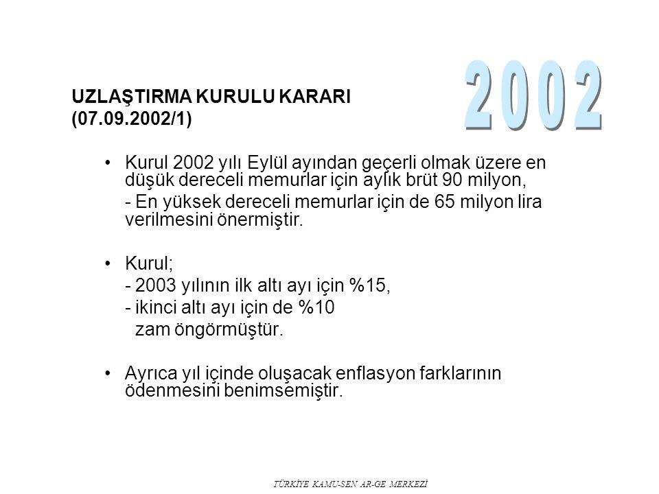 TÜRKİYE KAMU-SEN AR-GE MERKEZİ UZLAŞTIRMA KURULU KARARI (07.09.2002/1) Kurul 2002 yılı Eylül ayından geçerli olmak üzere en düşük dereceli memurlar iç