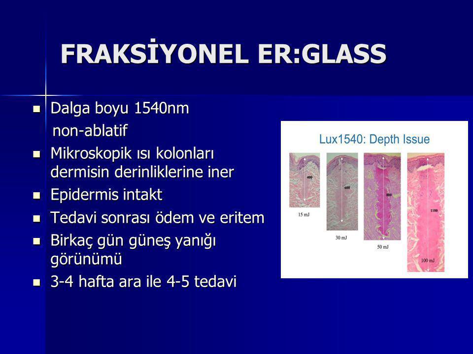 FRAKSİYONEL ER:GLASS Dalga boyu 1540nm Dalga boyu 1540nm non-ablatif non-ablatif Mikroskopik ısı kolonları dermisin derinliklerine iner Mikroskopik ıs