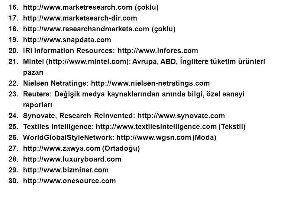 1.ACNielsen Trends and Insights: http://www.acnielsen.com 2.Arab Net: http://www.arab.net 3.Datamonitor: http://www.datamonitor.com, productscan.com (İGEME)http://www.datamonitor.com 4.Dun & Bradstreet (Profiles): http://www.finar.com.tr/index/index.asp 5.Economist Intelligence Unit: http://db.eiu.com ( İGEME'de mevcuttur) 6.Euromonitor GMID-http://www.euromonitor.com (İGEME'de mevcuttur) 7.Frost & Sullivan: http://www.frost.com 8.GfK, Growth from knowledge: http://www.gfk.com 9.http://www.cmaiglobal.com (petro-kimya) 10.http://www.icislor.com (petro-kimya) 11.http://www.icongrouponline.com 12.http://www.imriresearch.com 13.http://www.internationalbusinessstrategies.com 14.http://www.isa-world.com 15.http://www.kellysearch.com SEKTÖREL PAZAR BİLGİSİ KAYNAKLARI