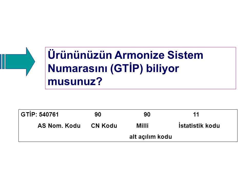 PAZAR ARAŞTIRMASI VE PAZARLAMA DESTEĞİ HAKKINDA TEBLİĞ (TEBLİĞ NO: 2006/6) PAZAR ARAŞTIRMASI RAPORLARI VE İSTATİSTİK ALINMASI Yararlananlar: Türkiye'de sınai ve/veya ticari faaliyette bulunan şirketler, yazılım şirketleri, SDŞ'ler Karşılanan Harcamalar (uygun görülen): a) Pazar araştırması hizmeti veren kurum ve/veya kuruluşlardan satın alacakları pazar araştırması raporları ve istatistikler vb.'ne ilişkin giderleri ile b) Bu kurum ve/veya kuruluşlara üyelik giderleri Destek Miktarı: Yıllık en fazla 30.000 $'a kadar şirketler için % 50, SDŞ'ler için % 60.