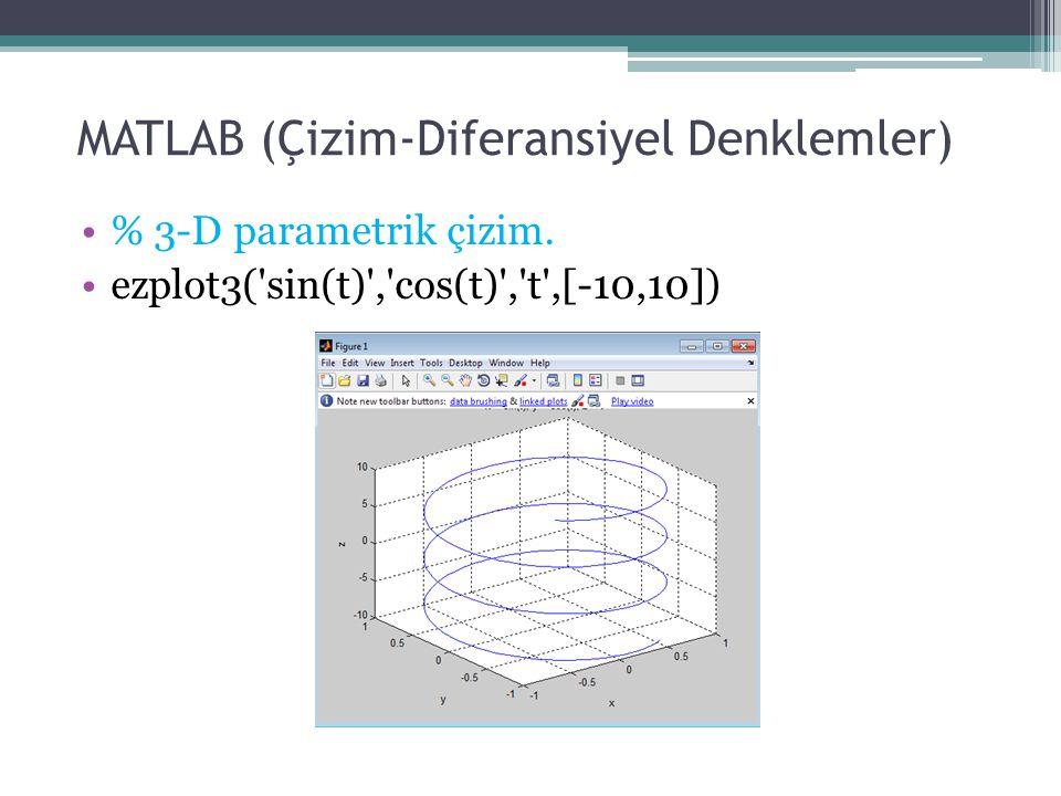 MATLAB (Çizim-Diferansiyel Denklemler) % 3-D parametrik çizim. ezplot3('sin(t)','cos(t)','t',[-10,10])