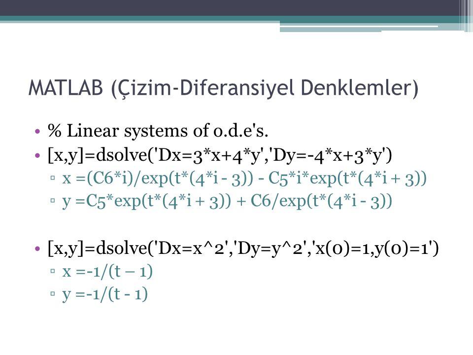 MATLAB (Çizim-Diferansiyel Denklemler) % Linear systems of o.d.e's. [x,y]=dsolve('Dx=3*x+4*y','Dy=-4*x+3*y') ▫x =(C6*i)/exp(t*(4*i - 3)) - C5*i*exp(t*
