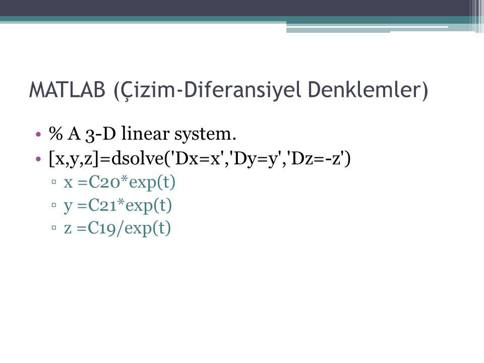 MATLAB (Çizim-Diferansiyel Denklemler) % A 3-D linear system. [x,y,z]=dsolve('Dx=x','Dy=y','Dz=-z') ▫x =C20*exp(t) ▫y =C21*exp(t) ▫z =C19/exp(t)