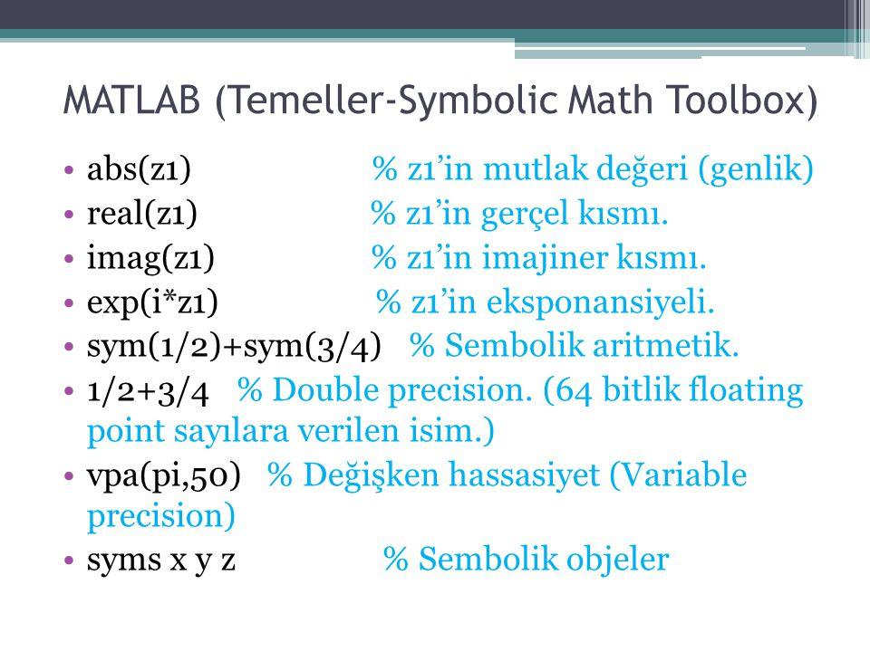 MATLAB (Temeller-Symbolic Math Toolbox) abs(z1) % z1'in mutlak değeri (genlik) real(z1) % z1'in gerçel kısmı. imag(z1) % z1'in imajiner kısmı. exp(i*z