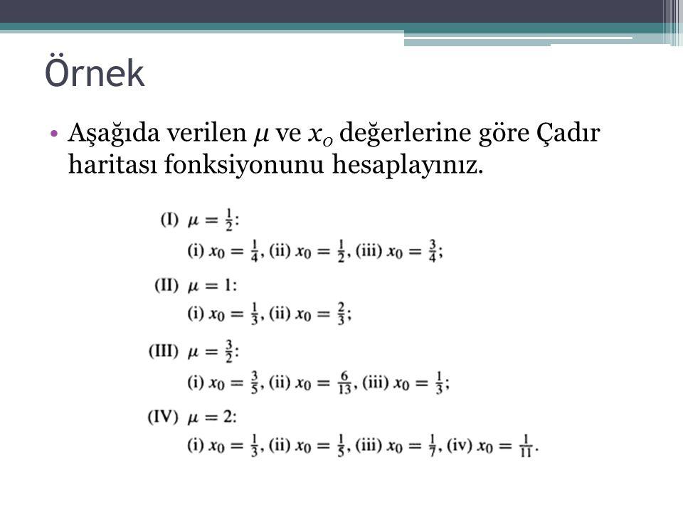 Örnek Aşağıda verilen μ ve x 0 değerlerine göre Çadır haritası fonksiyonunu hesaplayınız.
