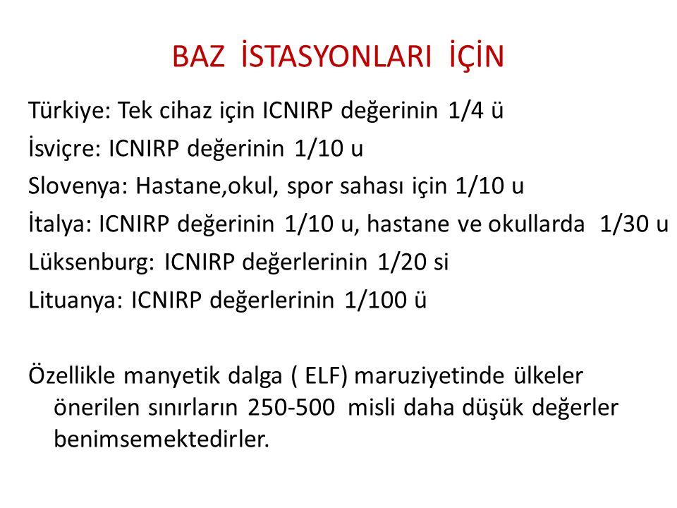 BAZ İSTASYONLARI İÇİN Türkiye: Tek cihaz için ICNIRP değerinin 1/4 ü İsviçre: ICNIRP değerinin 1/10 u Slovenya: Hastane,okul, spor sahası için 1/10 u