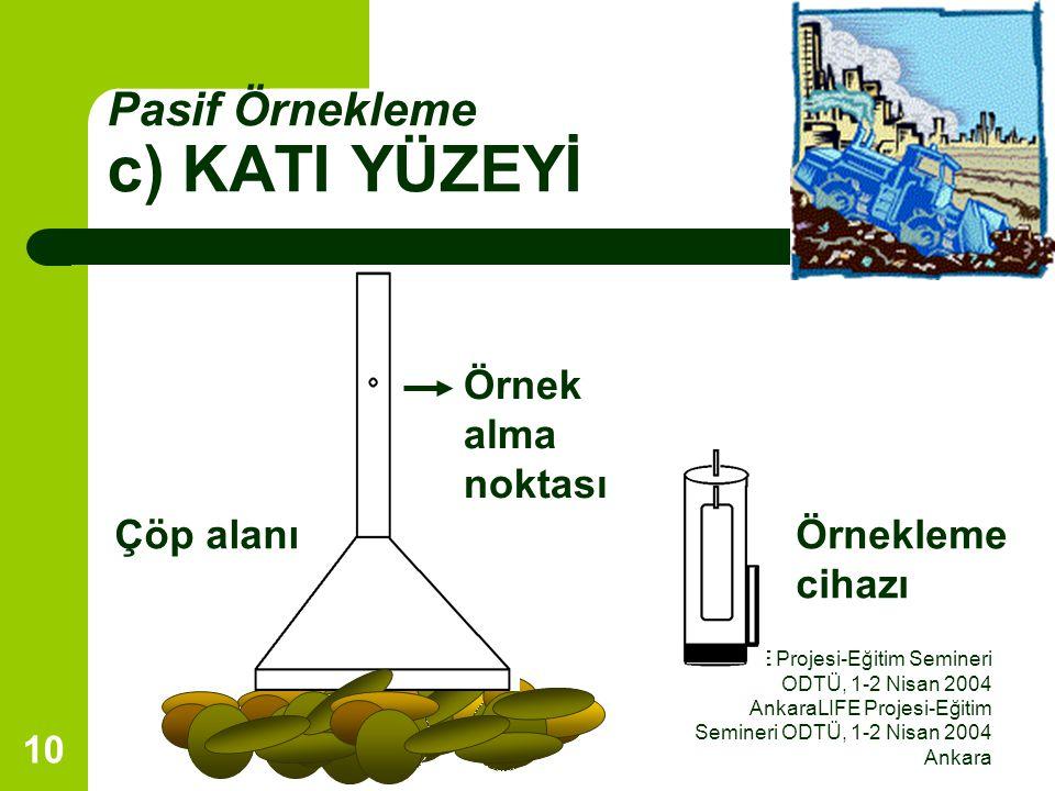 LIFE Projesi-Eğitim Semineri ODTÜ, 1-2 Nisan 2004 AnkaraLIFE Projesi-Eğitim Semineri ODTÜ, 1-2 Nisan 2004 Ankara 10 Pasif Örnekleme c) KATI YÜZEYİ Çöp