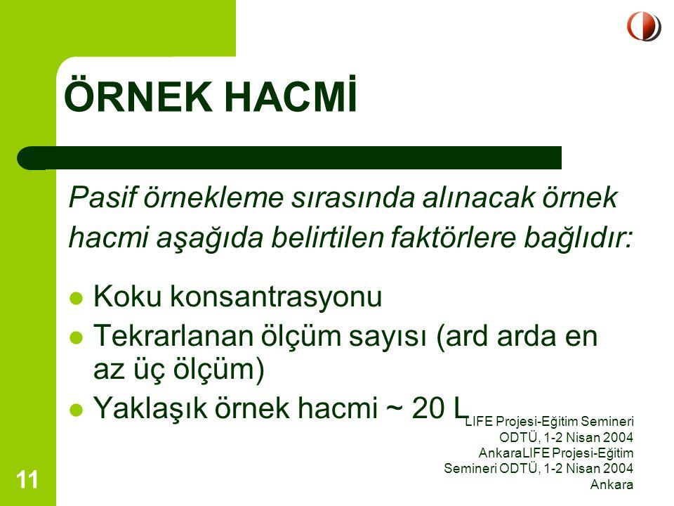 LIFE Projesi-Eğitim Semineri ODTÜ, 1-2 Nisan 2004 AnkaraLIFE Projesi-Eğitim Semineri ODTÜ, 1-2 Nisan 2004 Ankara 11 Pasif örnekleme sırasında alınacak