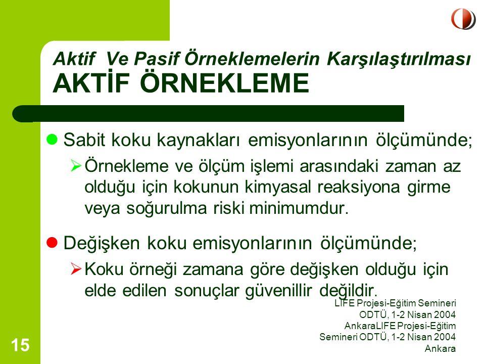 LIFE Projesi-Eğitim Semineri ODTÜ, 1-2 Nisan 2004 AnkaraLIFE Projesi-Eğitim Semineri ODTÜ, 1-2 Nisan 2004 Ankara 15 Aktif Ve Pasif Örneklemelerin Karş