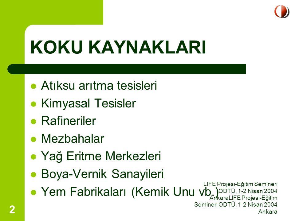 LIFE Projesi-Eğitim Semineri ODTÜ, 1-2 Nisan 2004 AnkaraLIFE Projesi-Eğitim Semineri ODTÜ, 1-2 Nisan 2004 Ankara 13 Temiz ve kokudan arınmış olmalıdır.