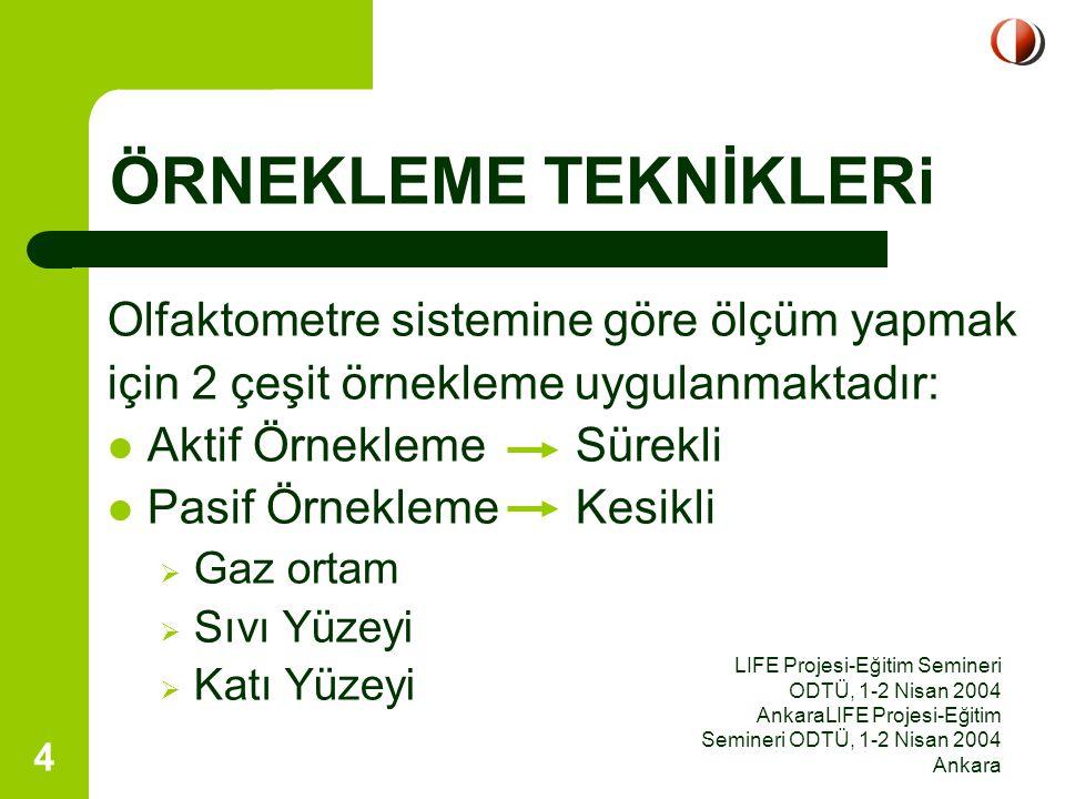 LIFE Projesi-Eğitim Semineri ODTÜ, 1-2 Nisan 2004 AnkaraLIFE Projesi-Eğitim Semineri ODTÜ, 1-2 Nisan 2004 Ankara 4 ÖRNEKLEME TEKNİKLERi Olfaktometre s