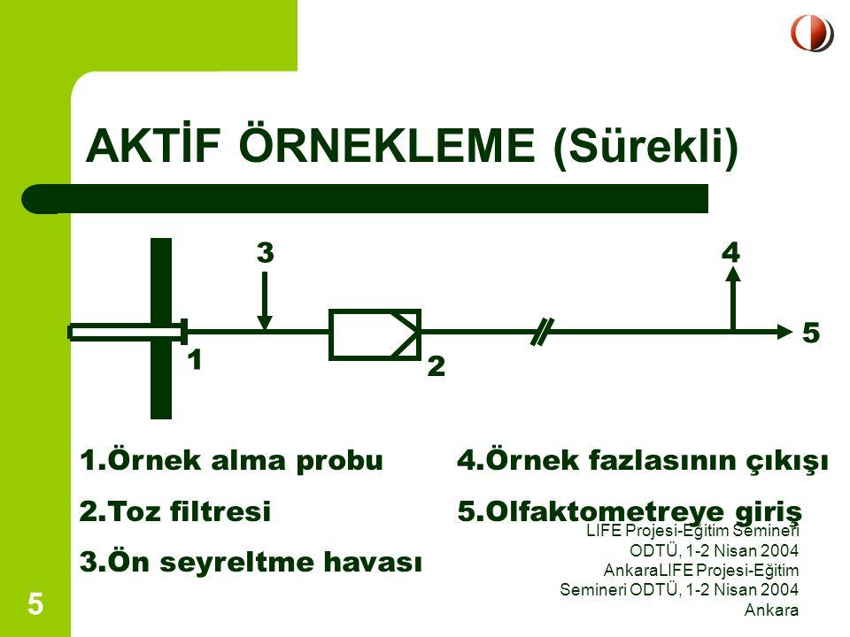 LIFE Projesi-Eğitim Semineri ODTÜ, 1-2 Nisan 2004 AnkaraLIFE Projesi-Eğitim Semineri ODTÜ, 1-2 Nisan 2004 Ankara 16 Değişken koku emisyonlarının ölçümünde ;  Farklı konsantrasyondaki koku emisyonlarının tayini için daha uygundur.