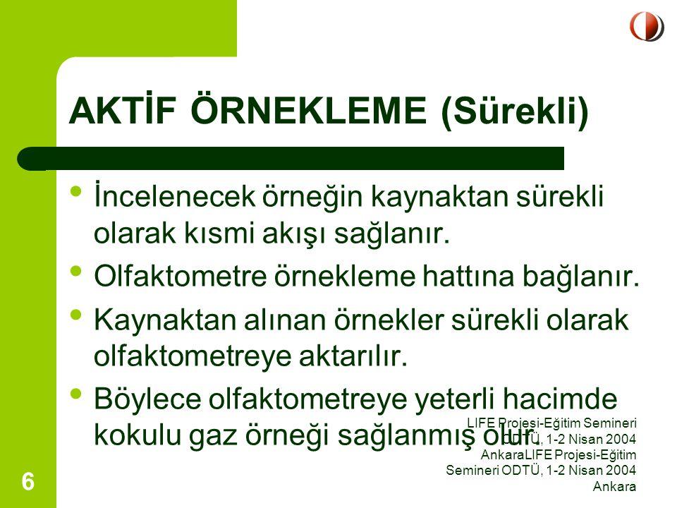 LIFE Projesi-Eğitim Semineri ODTÜ, 1-2 Nisan 2004 AnkaraLIFE Projesi-Eğitim Semineri ODTÜ, 1-2 Nisan 2004 Ankara 6 AKTİF ÖRNEKLEME (Sürekli) İncelenec