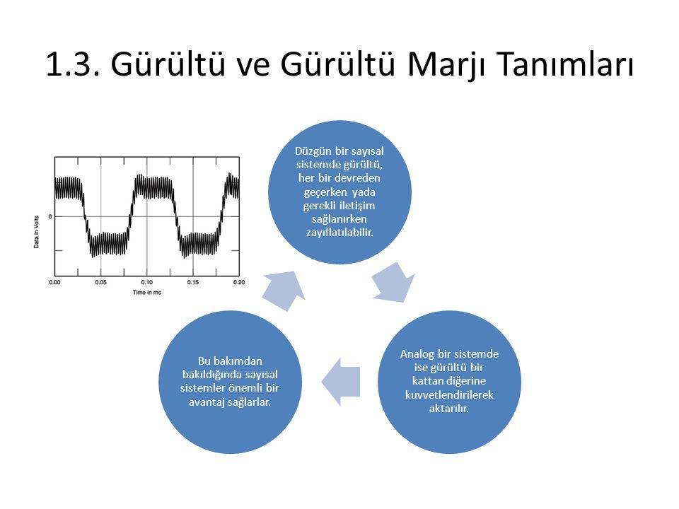 1.3. Gürültü ve Gürültü Marjı Tanımları Düzgün bir sayısal sistemde gürültü, her bir devreden geçerken yada gerekli iletişim sağlanırken zayıflatılabi