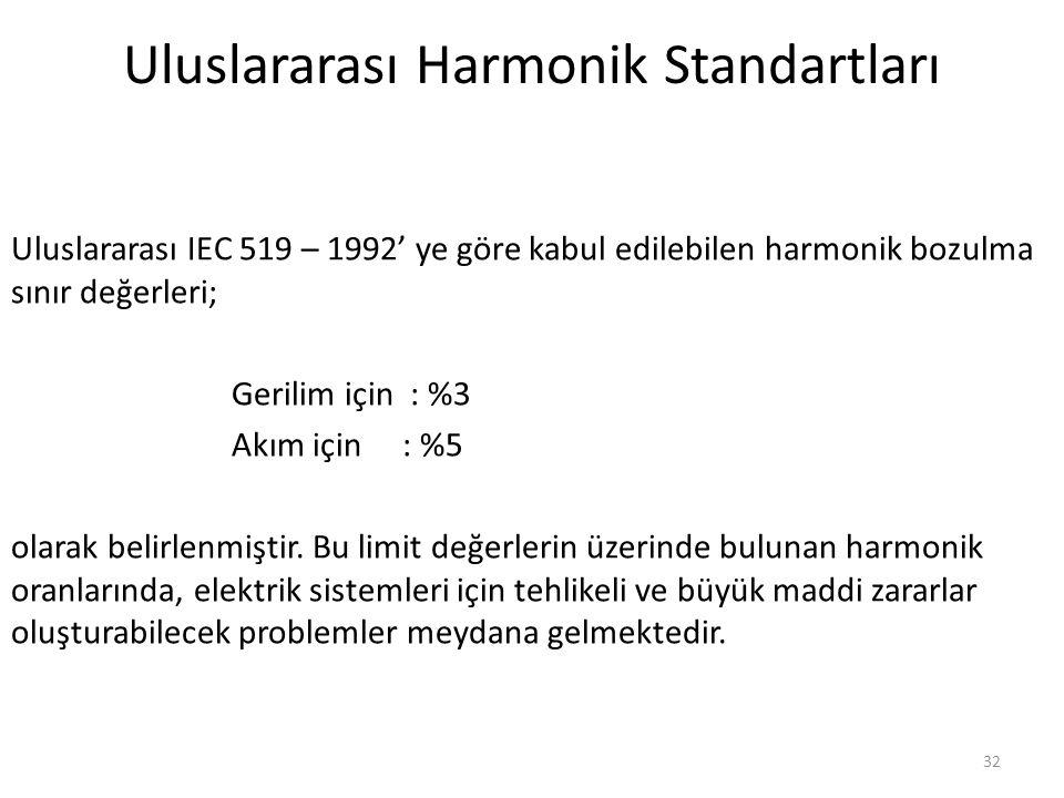 32 Uluslararası IEC 519 – 1992' ye göre kabul edilebilen harmonik bozulma sınır değerleri; Gerilim için : %3 Gerilim için : %3 Akım için : %5 Akım içi